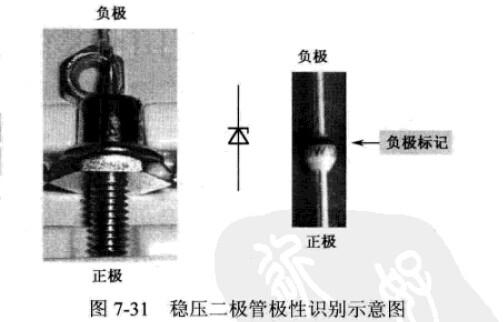 有的稳压二极管上直接标出图形符号