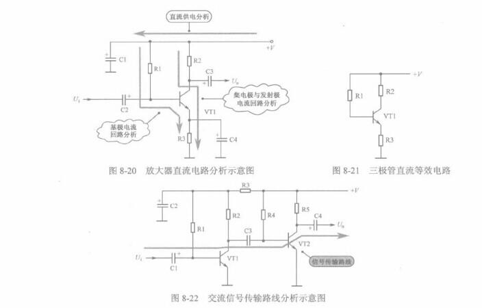 三极管电路分析方法及静态电路影响解说