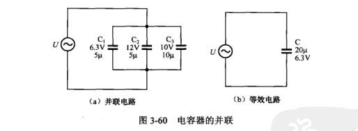 在使用电容器时,如果无法找到合适容量或耐压的电容器,可将多只电容器进行并联或串联来得到需要的电容器。 1、电容器的并联 电容器并联是指两只或两只以上电容器头头相接,尾尾相接。电容器的并联如图3-60所示。  电容器并联后的总容量增大,总容量等于所有并联电容器的容量之和,以图3-60(a)所示电路为例,并联后总容量为  电容器并联后的总耐压以耐压最小的电容器的耐压为准,仍以图3-60(a)所示电路为例,C1、C2、C3耐压不同,其中C1的耐压最小,故并联后电容器的总耐压以C1耐压6.