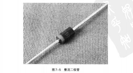 所以整流二极管多为面接触型晶体二极管