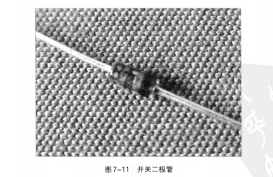 电子调谐器及倍频器等高频和微波电路中.