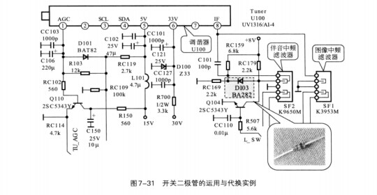 (1)整流二极管的代换原则和注意事项 整流二极管其击穿电压高,反向漏电流小,高温性能良好。主要用于各种电源的整流电路、保护电路、测量电路、控制电路、照明电路中。代换时所选的整流二极管的功率应满足电路要求,并应根据电路的工作频率和工作电压进行选择,其反向峰值电压、最大整流电压、最大反向工作电流、截止频率、反向恢复时间等参数应符合电路设计要求。 整流二极管的运用与代换实例见图7-26。 在整流电路中,D3和D4为整流二极管。 由开关变压器次级绕组的输出经整流二极管D3整流,C11、L1、C19滤波,输出+12