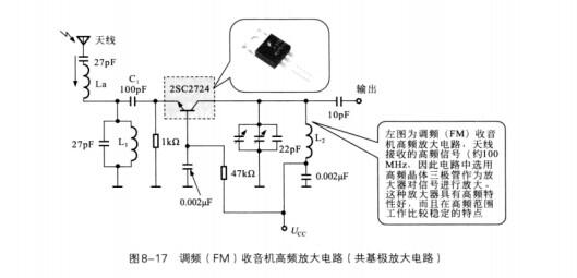 电路调谐后输出所需的高频信号,经耦合电容c1后送入晶体三极管的发射