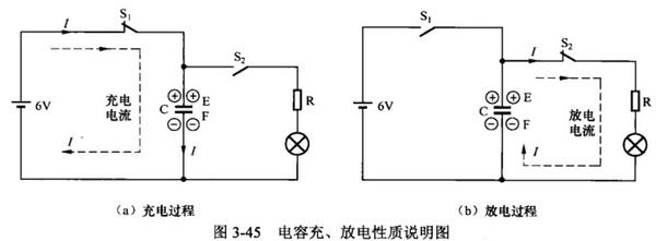 电容器的充改�-_电容器充电时电流的走向(从正极流向负极? 或